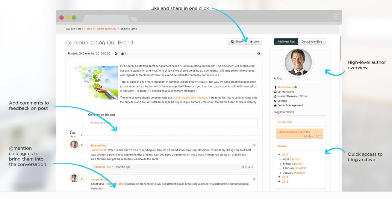 Blogging tool