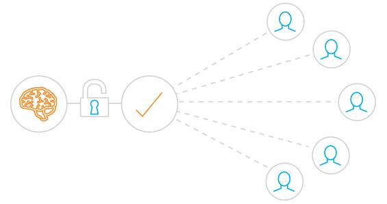 benefits-collaboration